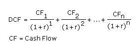 Unternehmenswert ermitteln DCF Formel