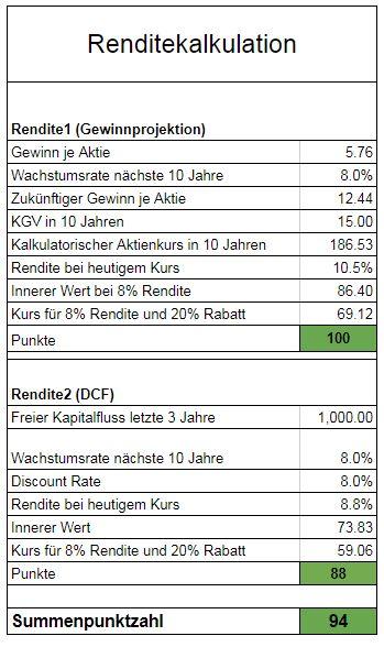Aktienanalyse HeidelbergCement